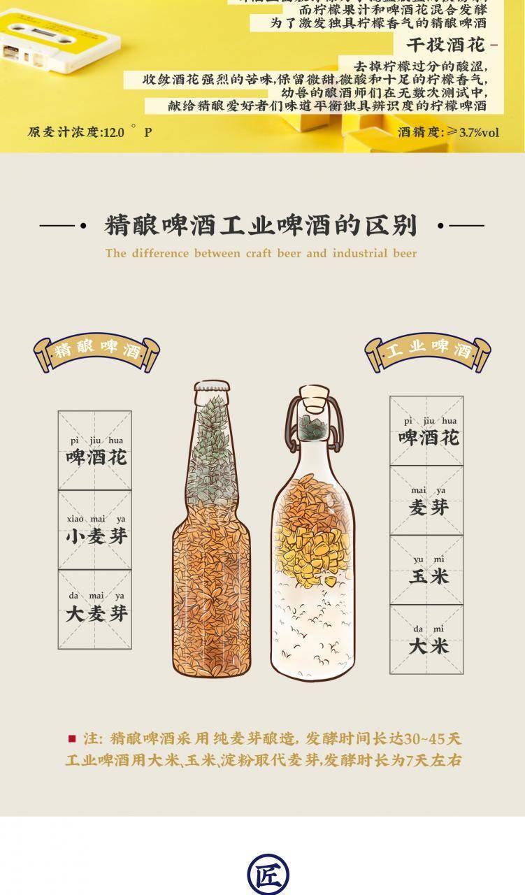 优布劳精酿啤酒价格表-Ubra精酿啤酒的加盟费是多少?门槛不高-大麦丫-精酿啤酒连锁超市,工厂店平价酒吧免费加盟