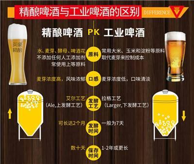 工业啤酒和精酿啤酒区别-精酿啤酒是什么意思?-大麦丫-精酿啤酒连锁超市,工厂店平价酒吧免费加盟