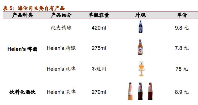 健力士司陶特啤酒-帝亚吉欧产品介绍-大麦丫-精酿啤酒连锁超市,工厂店平价酒吧免费加盟